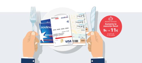 Más beneficios por usar cheques y tarjetas restaurante