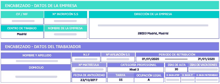 Encabezado, Datos de la empresa y empleado